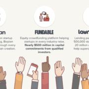 Startups.com Lifetime Deal Ltdhunt 4