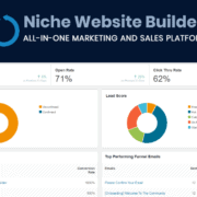 2 Construtor de sites de nicho Lifetime Deal Ltdhunt